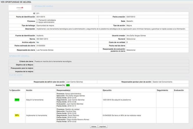 Mejoramiento continuo ISO 9004